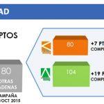 MSC Cruceros utiliza AtresData y modelos de atribución que mejoran +10 puntos eficacia vs 2015