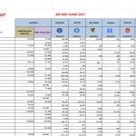 Informe ari 360º junio 2017:  La influencia de revistas creció + 11,4 %. Facebook sigue siendo red principal