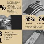 Informe Barlovento: Las Series de EEUU en TV, 72% de emisiones del total español