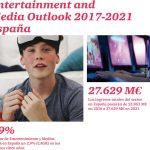 Entretenimiento y Medios en España crecerá un 2,9% hasta 2021. El formato digital será en 2020 principal soporte en España