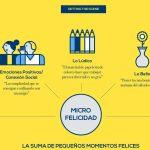 Iberia, Booking.com y Trivago, las marcas  de viajes que más felices hacen a los españoles