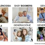 La Generación Z, la única que no contempla el salario a la hora de buscar un nuevo empleo.