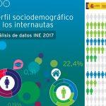 """El ONTSI presenta el informe """"Perfil sociodemográfico de los internautas»:"""