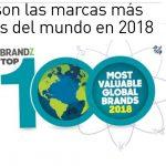 Amazon adelanta a Microsoft en el ranking BrandZ™ de 100 marcas más valiosas