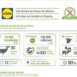Lidl elimina las bolsas de plástico de todas sus tiendas de España