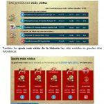 Política comercial Mediaset España para Mundial de Rusia: más de 900 bloques Hi-Quality