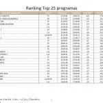 La verdad: La jaula abierta, en Telecinco, lideró el lunes con 2,9 millones de espectadores de media y 17,4%