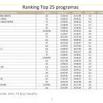 El Hormiguero 3.0 / Andrés Iniesta , Antena 3 lideró martes con 3,3 millones de espectadores y 15,2%
