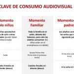 El consumo audiovisual en España también muestra desigualdades de género. 55% femenino hace otras tareas.