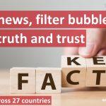 Los españoles los europeos que más han caído en trampas de las noticias falsas