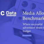 Las marcas de éxito gastan un 69% de sus presupuestos de media en TV y canales digitales , combinados.