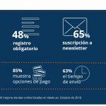 El 90 % de las tiendas online españolas aprueban en usabilidad