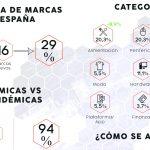 """eSports, 3 millones de """"entusiastas"""" en España"""