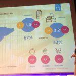 Nielsen analiza al consumidor español y portugués. El 90% portugueses prefiere compra en tienda