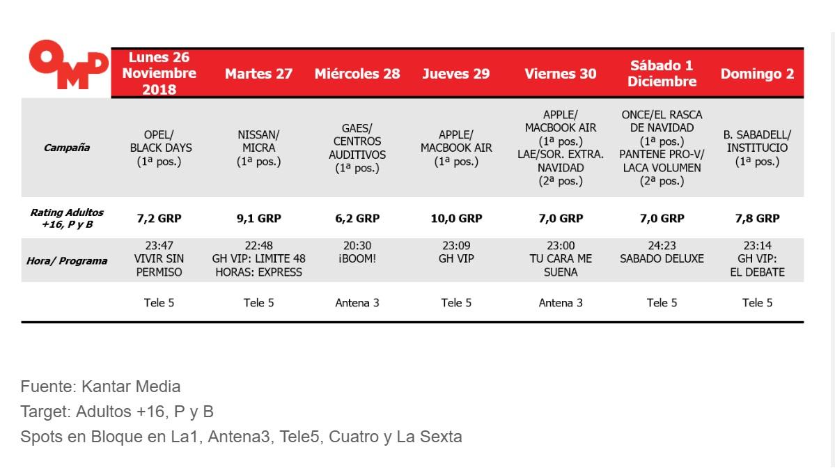 https://www.programapublicidad.com/wp-content/uploads/2018/12/spot-oro-OMD-Spots-en-Bloque-en-La1-Antena3-Tele5-Cuatro-La-Sextaprogramapublicidad-muy-grande.jpg