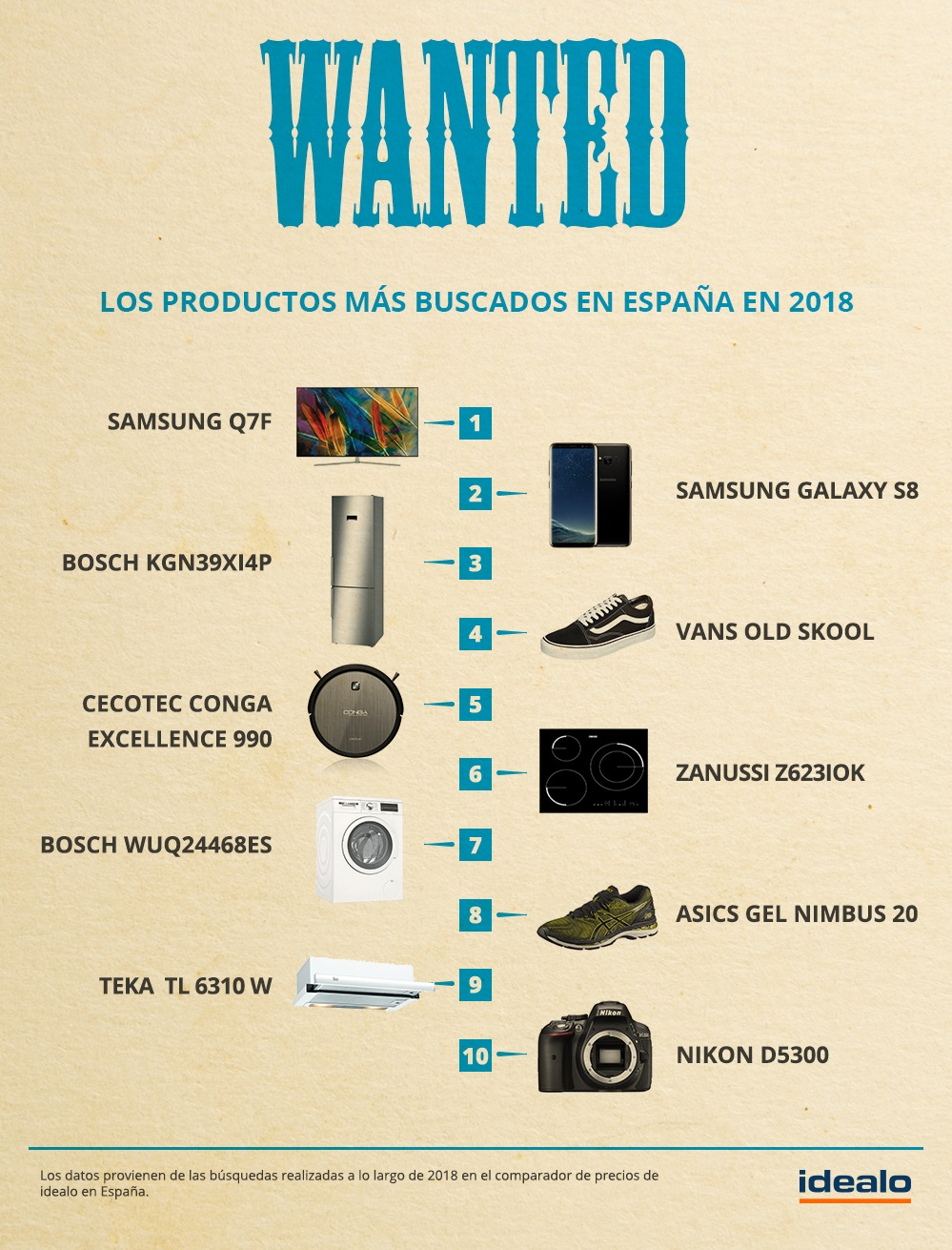 http://www.programapublicidad.com/wp-content/uploads/2019/01/Smart-TVs-lideran-búsquedas-online-España-2018-programapublicidad-muy-grande.jpg