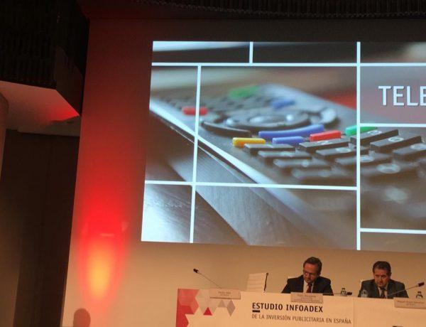 La inversión real en publicidad aumentó 2% en España hasta 12.835,5 millones