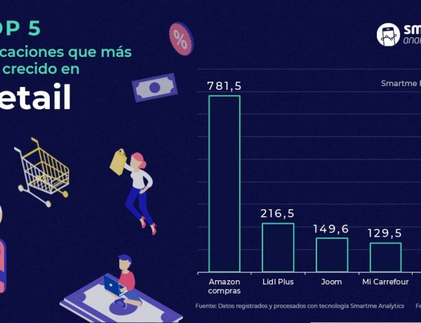 top 5, smartme, retail, apps, más crecen , juegos, games, programapublicidad, muy grande