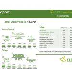 Arce Media del medio internet de FEBRERO:  4.697 marcas y 45.370 creatividades.