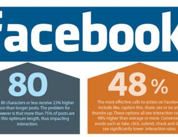 facebook, tasa, metricas, programapublicidad,