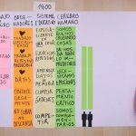 La campaña de COTEC #miempleomifuturo logra 150.000 visionados y 12.000 firmas