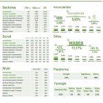 Arce Media Internet Reportmarzo 2019 liderado por  Volkswagen, 888 Casino y Peugeot