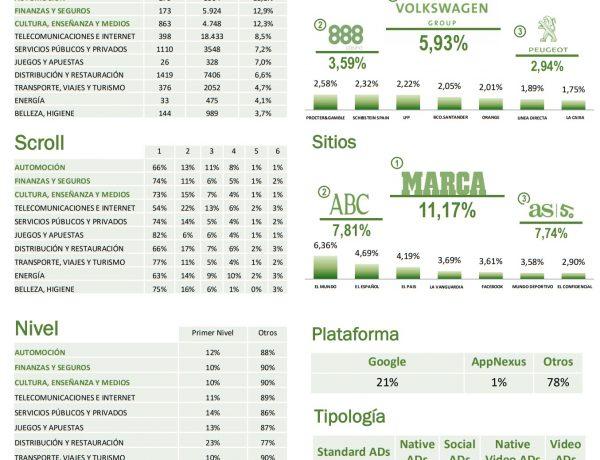 arce media, marzo, internet, vw, 888, peugeot, programapublicidad,
