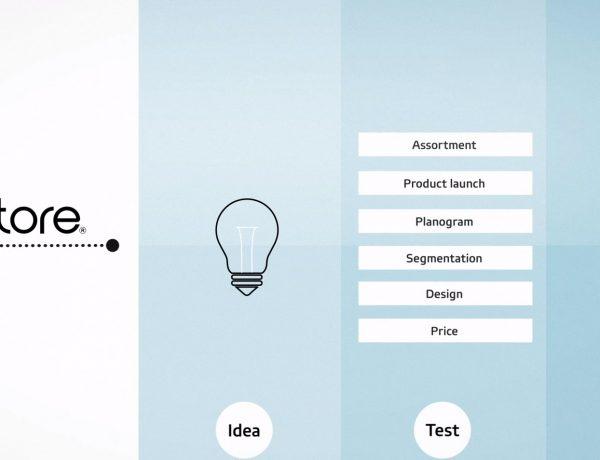 Ipsos, lanza ,Simstore Virtual, predecir comportamientos