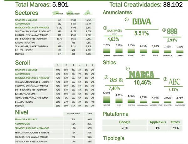 arce media internet , report, creatividades, abril, programapublicidad,