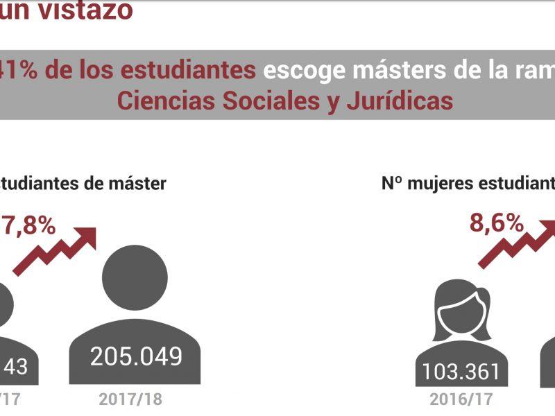 estudio , IMF, estudiantes, españolas, mujeres, master, programapublicidad,