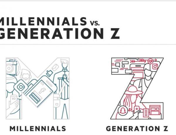genz vs millenias, programapublicidad,