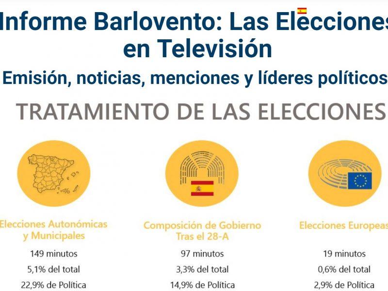 informe, noticias, emisiones, elecciones, tv, barlovento, programapublicidad,