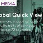 Kantar lanza solución internacional del comportamiento de consumidores en Internet