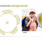 Marcas con mejor Experiencia Cliente. Casos: ING, BBVA, ImaginBank