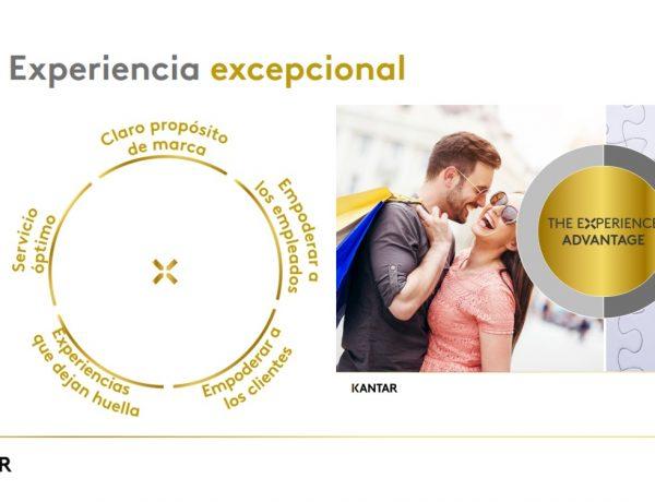 marcas, Experiencia Cliente, ING, BBVA, ImaginBank, programapublicidad,