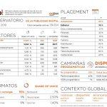 Observatorio de la Publicidad Digital de IAB Spain (datos junio 2019), liderado por Automoción.