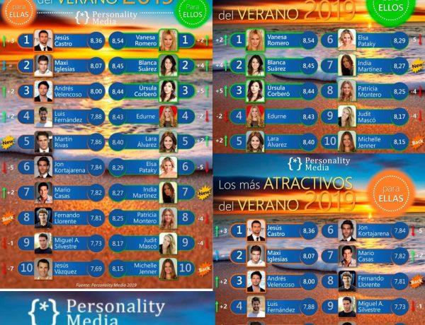 personality media, verano 2019, atractivos, atractivas, programapublicidad,