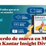 Los spots digitales de Mediaset España duplican notoriedad publicitaria del mercado