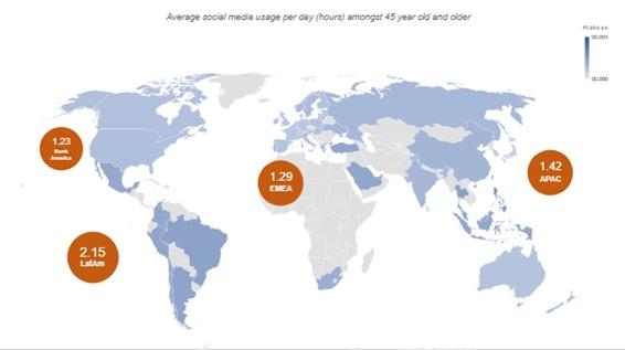 https://www.programapublicidad.com/wp-content/uploads/2019/08/Dentro-EMEA-España-países-europeos-mayor-uso-redes-sociales-todas-las-franjas-entre-25-y-44-años-programapublicidad-muy-grande.jpg