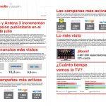 La presión publicitaria crece en julio en Tele 5 y en Antena 3. Lidl, campaña más activa