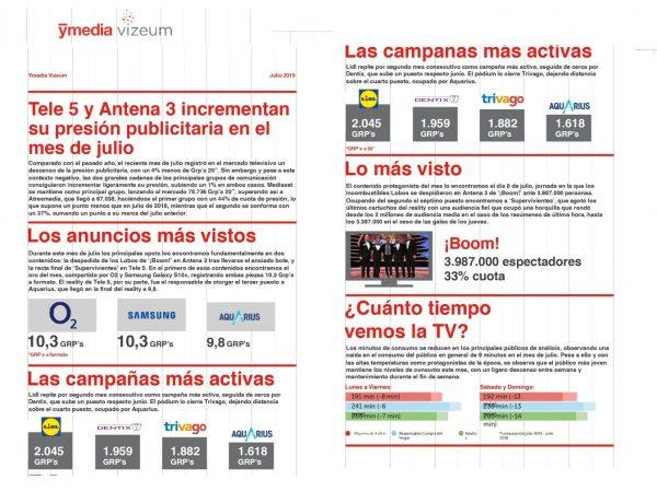campañas mas activas ymedia, vizeum, julio 2019, programapublicidad,