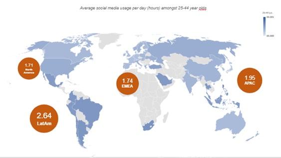 https://www.programapublicidad.com/wp-content/uploads/2019/08/wavemaker-entre-25-y-44-años-uso-redes-sociales-nivel-mundial-Latinoamérica-programapublicidad-muy-grande.jpg