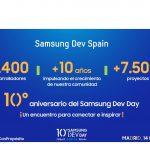 Samsung abre las inscripcionespara la décima edición de Samsung Dev Day.