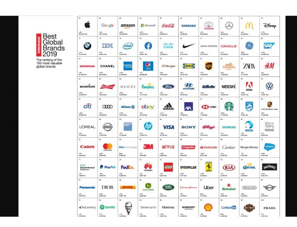 best global brands, interbrand, programapublicidad,