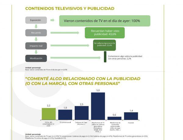 contenidos televisivos, Tv, CIMEC, 2019, programapublicidad,