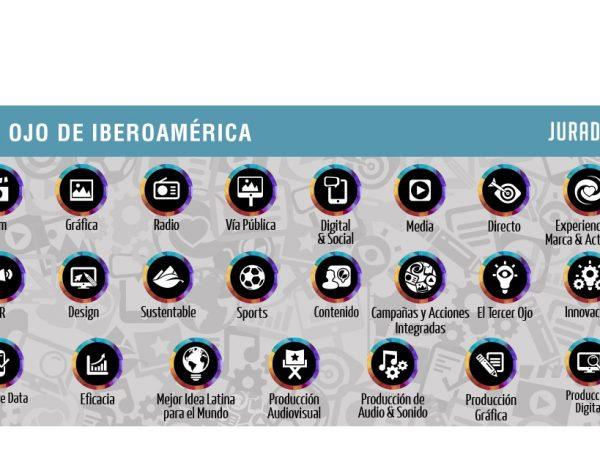 jurados #elojo2019, programapublicidad