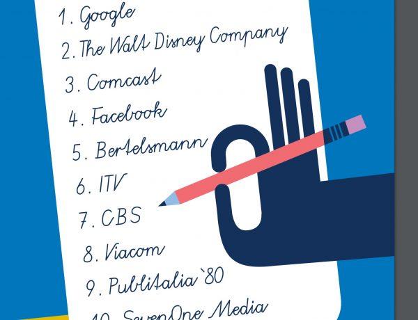 proveedores, posición ,mercado ,Googleprogramapublicidad,