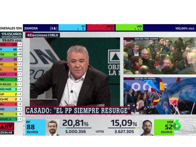 Al Rojo Vivo, Objetivo La Moncloa , domingo , 10N, La Sexta, 2019, programapublicidad