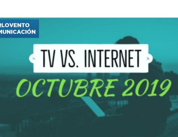 barlovento, comunicación, tv, internet, octubre 2019, programapublicidad