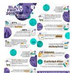 Black Friday: 9 de cada 10 internautas piensan comprar en Amazon